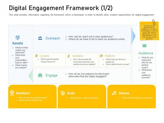 Enhancing Customer Engagement Digital Platform Digital Engagement Framework Assets Structure PDF