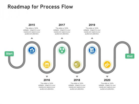 Enhancing Customer Engagement Digital Platform Roadmap For Process Flow Topics PDF