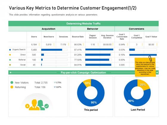 Enhancing Customer Engagement Digital Platform Various Key Metrics To Determine Customer Engagement Direct Introduction PDF