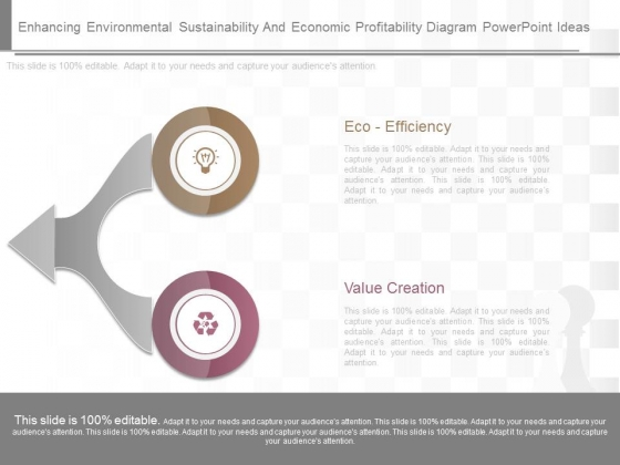 Enhancing Environmental Sustainability And Economic Profitability Diagram Powerpoint Ideas