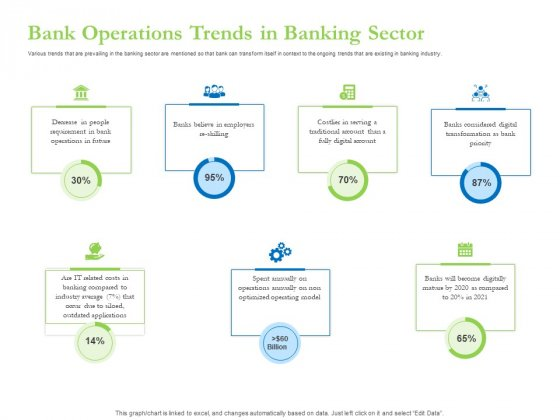 Enhancing Financial Institution Operations Bank Operations Trends In Banking Sector Icons PDF