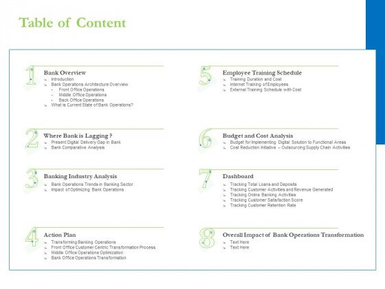 Enhancing Financial Institution Operations Table Of Content Information PDF