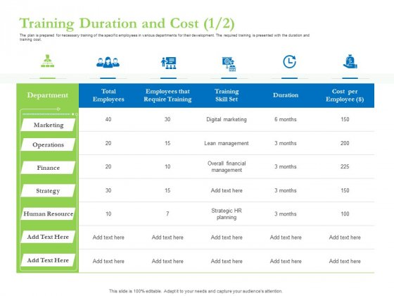 Enhancing Financial Institution Operations Training Duration And Cost Department Pictures PDF