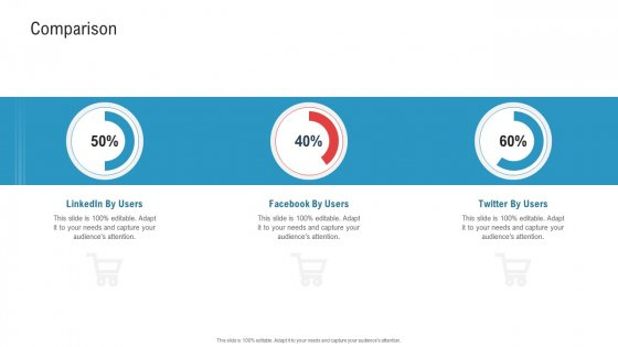 Enhancing Product Service Awareness Advertising Techniques Comparison Pictures PDF