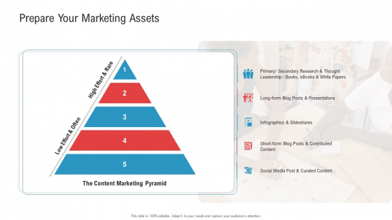 Enhancing Product Service Awareness Advertising Techniques Prepare Your Marketing Assets Download PDF