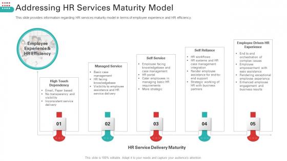 Enhancing_Workforce_Service_Distribution_Framework_Ppt_PowerPoint_Presentation_Complete_Deck_With_Slides_Slide_10