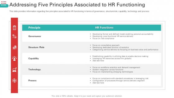 Enhancing_Workforce_Service_Distribution_Framework_Ppt_PowerPoint_Presentation_Complete_Deck_With_Slides_Slide_12