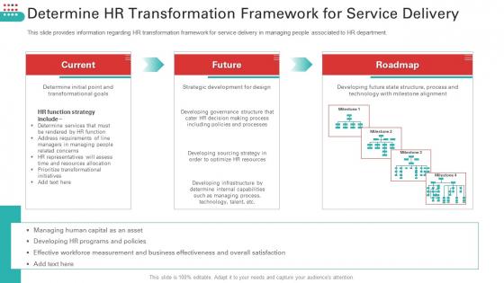 Enhancing_Workforce_Service_Distribution_Framework_Ppt_PowerPoint_Presentation_Complete_Deck_With_Slides_Slide_13