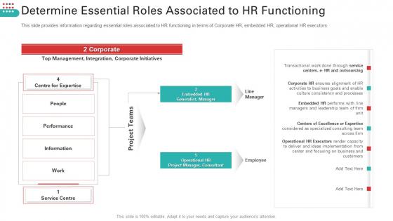 Enhancing_Workforce_Service_Distribution_Framework_Ppt_PowerPoint_Presentation_Complete_Deck_With_Slides_Slide_14