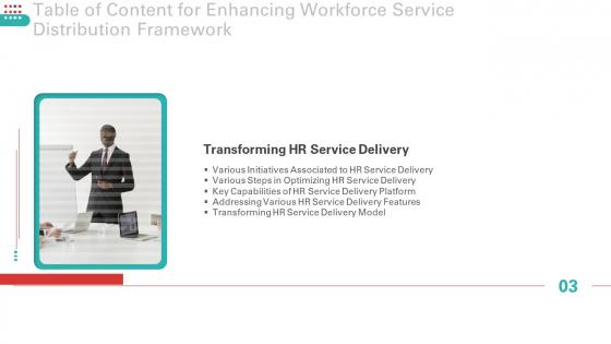 Enhancing_Workforce_Service_Distribution_Framework_Ppt_PowerPoint_Presentation_Complete_Deck_With_Slides_Slide_15