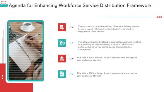 Enhancing_Workforce_Service_Distribution_Framework_Ppt_PowerPoint_Presentation_Complete_Deck_With_Slides_Slide_2