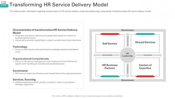 Enhancing_Workforce_Service_Distribution_Framework_Ppt_PowerPoint_Presentation_Complete_Deck_With_Slides_Slide_22
