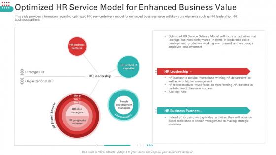 Enhancing_Workforce_Service_Distribution_Framework_Ppt_PowerPoint_Presentation_Complete_Deck_With_Slides_Slide_24