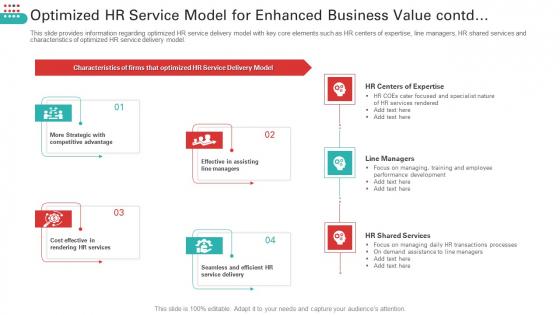 Enhancing_Workforce_Service_Distribution_Framework_Ppt_PowerPoint_Presentation_Complete_Deck_With_Slides_Slide_25