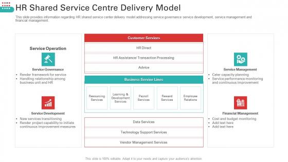 Enhancing_Workforce_Service_Distribution_Framework_Ppt_PowerPoint_Presentation_Complete_Deck_With_Slides_Slide_29