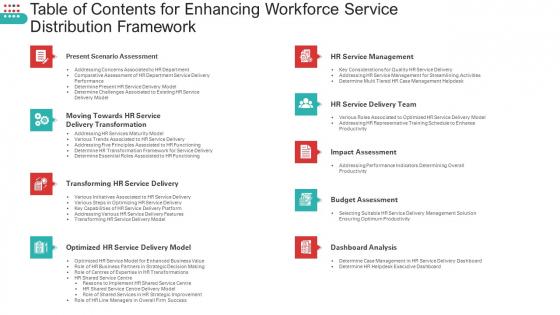 Enhancing_Workforce_Service_Distribution_Framework_Ppt_PowerPoint_Presentation_Complete_Deck_With_Slides_Slide_3
