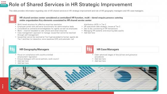 Enhancing_Workforce_Service_Distribution_Framework_Ppt_PowerPoint_Presentation_Complete_Deck_With_Slides_Slide_30