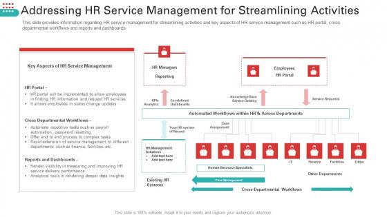 Enhancing_Workforce_Service_Distribution_Framework_Ppt_PowerPoint_Presentation_Complete_Deck_With_Slides_Slide_34