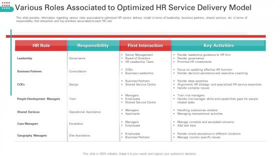 Enhancing_Workforce_Service_Distribution_Framework_Ppt_PowerPoint_Presentation_Complete_Deck_With_Slides_Slide_38