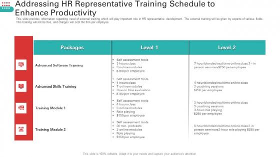 Enhancing_Workforce_Service_Distribution_Framework_Ppt_PowerPoint_Presentation_Complete_Deck_With_Slides_Slide_39