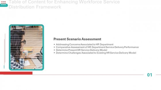 Enhancing_Workforce_Service_Distribution_Framework_Ppt_PowerPoint_Presentation_Complete_Deck_With_Slides_Slide_4