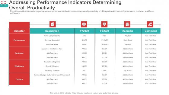 Enhancing_Workforce_Service_Distribution_Framework_Ppt_PowerPoint_Presentation_Complete_Deck_With_Slides_Slide_41