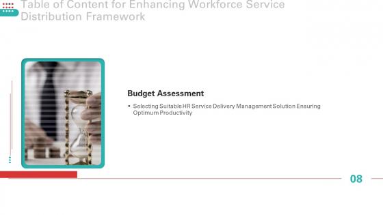 Enhancing_Workforce_Service_Distribution_Framework_Ppt_PowerPoint_Presentation_Complete_Deck_With_Slides_Slide_42