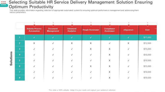 Enhancing_Workforce_Service_Distribution_Framework_Ppt_PowerPoint_Presentation_Complete_Deck_With_Slides_Slide_43