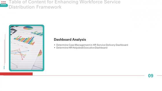 Enhancing_Workforce_Service_Distribution_Framework_Ppt_PowerPoint_Presentation_Complete_Deck_With_Slides_Slide_44