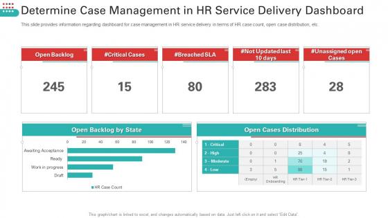 Enhancing_Workforce_Service_Distribution_Framework_Ppt_PowerPoint_Presentation_Complete_Deck_With_Slides_Slide_45