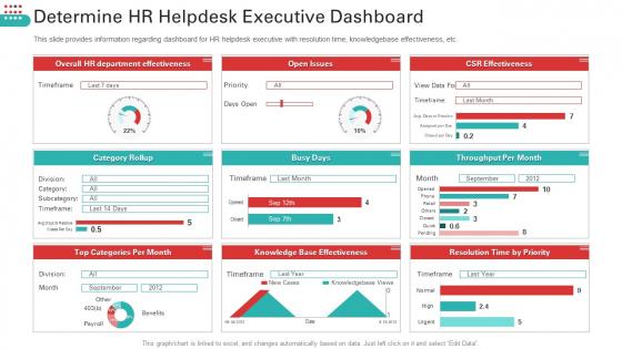 Enhancing_Workforce_Service_Distribution_Framework_Ppt_PowerPoint_Presentation_Complete_Deck_With_Slides_Slide_46