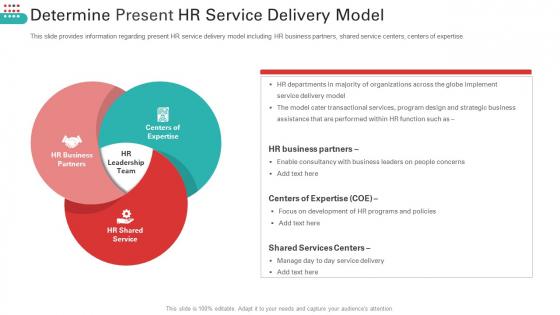 Enhancing_Workforce_Service_Distribution_Framework_Ppt_PowerPoint_Presentation_Complete_Deck_With_Slides_Slide_7