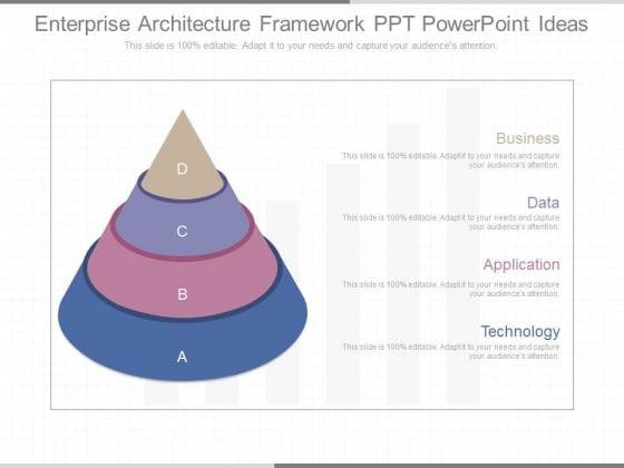 Enterprise Architecture Framework Ppt Powerpoint Ideas