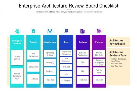 Enterprise Architecture Review Board Checklist Ppt PowerPoint Presentation Portfolio Professional PDF