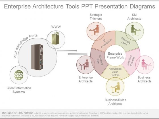 Enterprise Architecture Tools Ppt Presentation Diagrams