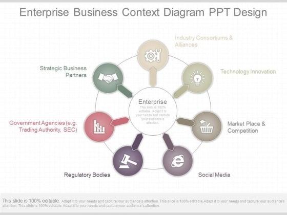 Enterprise Business Context Diagram Ppt Design