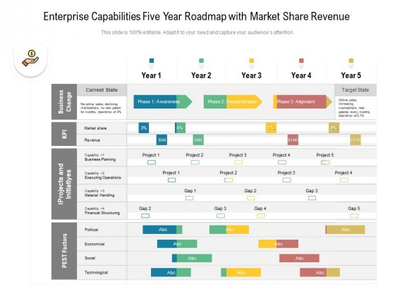 Enterprise_Capabilities_Five_Year_Roadmap_With_Market_Share_Revenue_Pictures_Slide_1