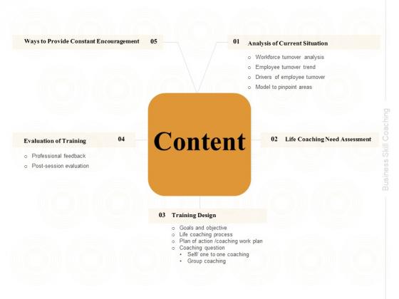 Enterprise Capabilities Training Content Ppt PowerPoint Presentation Styles Design Inspiration PDF
