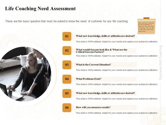 Enterprise_Capabilities_Training_Life_Coaching_Need_Assessment_Ppt_PowerPoint_Presentation_Outline_Guide_PDF_Slide_1