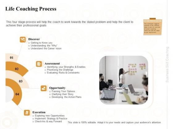 Enterprise Capabilities Training Life Coaching Process Ppt PowerPoint Presentation Infographics Guide PDF