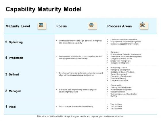 Enterprise Capability Management Capability Maturity Model Ppt Styles Images PDF