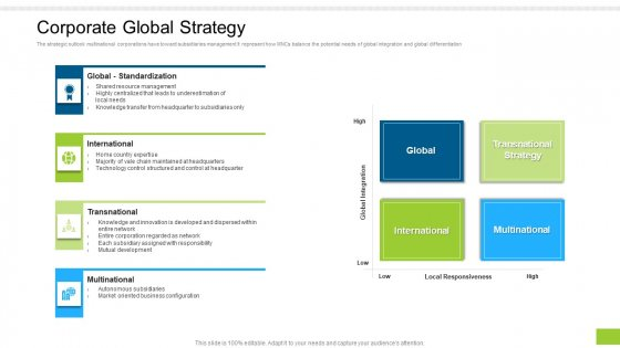 Enterprise Collaboration Global Scale Corporate Global Strategy Background PDF