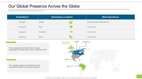 Enterprise Collaboration Global Scale Our Global Presence Across The Globe Themes PDF