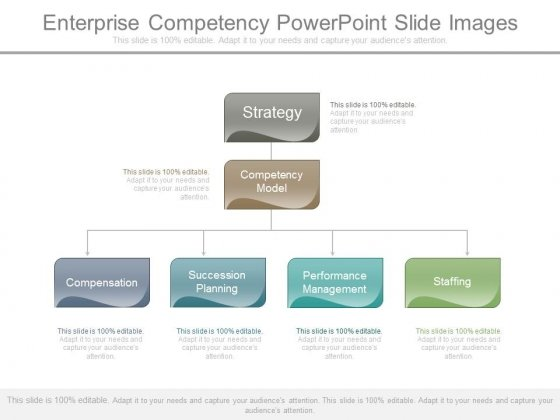 Staffing Powerpoint Templates Slides And Graphics