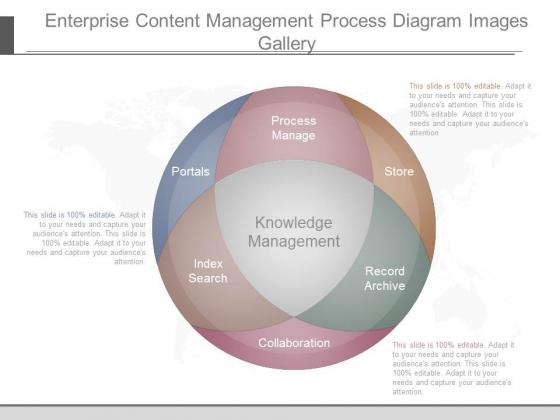 Enterprise Content Management Process Diagram Images Gallery