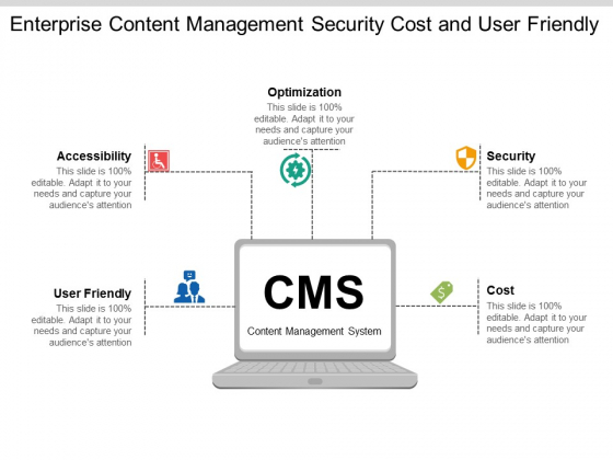Enterprise Content Management Security Cost And User Friendly Ppt Powerpoint Presentation Gallery Demonstration