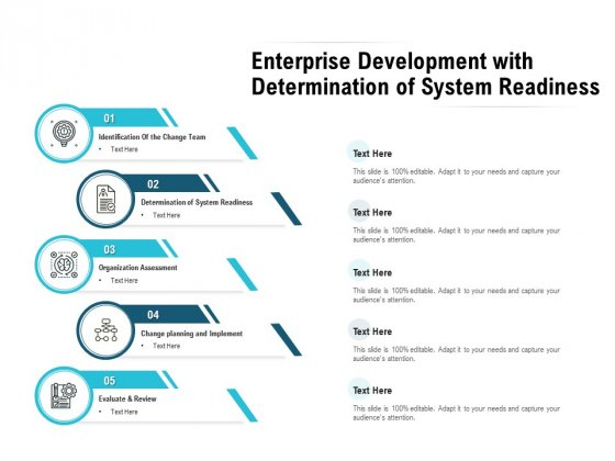 Enterprise Development With Determination Of System Readiness Ppt PowerPoint Presentation Summary Objects