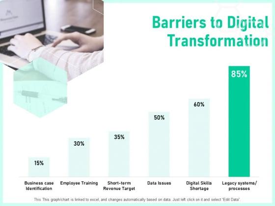 Enterprise Digital Transformation Barriers To Digital Transformation Ppt Portfolio Background Images PDF