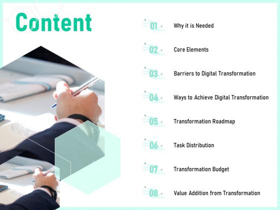 Enterprise Digital Transformation Content Ppt Icon Grid PDF
