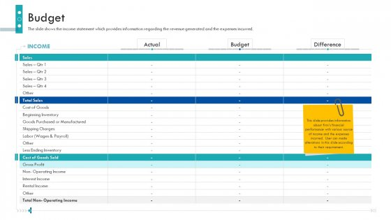 Enterprise Handbook Budget Ppt Visual Aids Example 2015 PDF